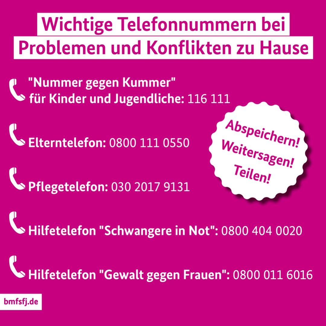 Telefonnumer bei Problemen und Konflikten für Kinder und Jugendliche: 116 111