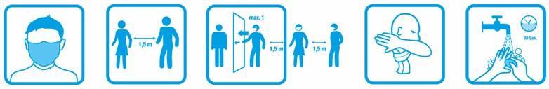 Corona-Regeln: Abstand einhalten, Hände waschen, Maske tragen
